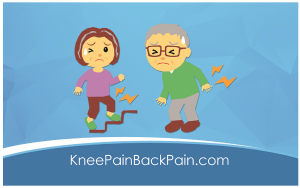 Knee Pain Back Pain Osteoporosis Rheumatoid Arthritis